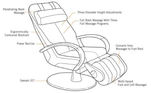 human touch massage chair ht-5040 sketch